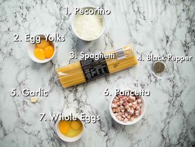 overhead shot of carbonara ingredients laid on marble background