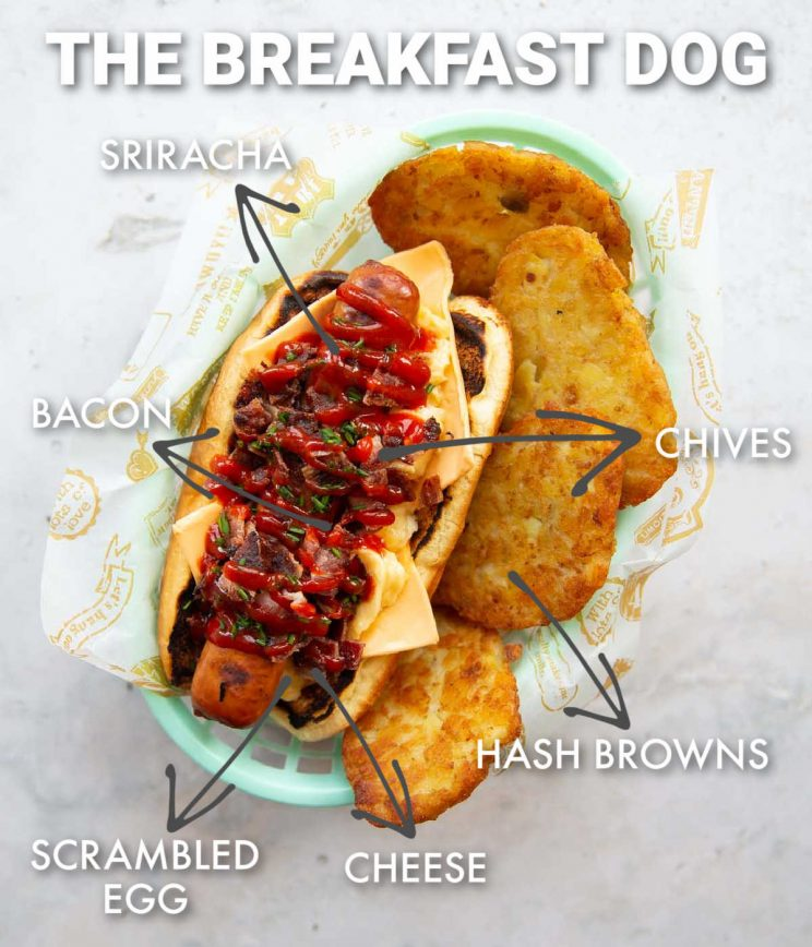 overhead shot of breakfast hot dog with labelled ingredients